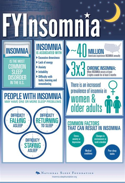 sleep quality definition pdf the dangers of having an insomnia identity thrive global