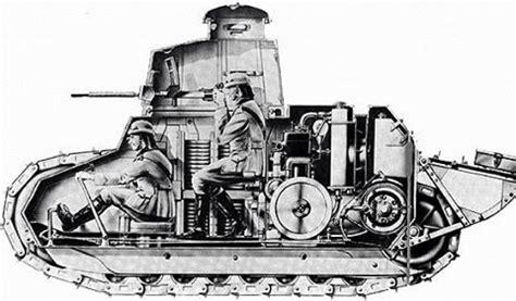 interno carro armato interno di un carro armato fiat 3000 con l anatomia