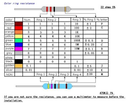 resistor power color code resistor colour code power rating 28 images led dropping resistor calculator for leds and