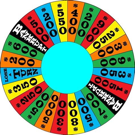 online wheel of fortune template images templates design