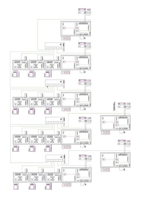 orari uffici postali como schemi sistema ip professional videocitofoni citofoni