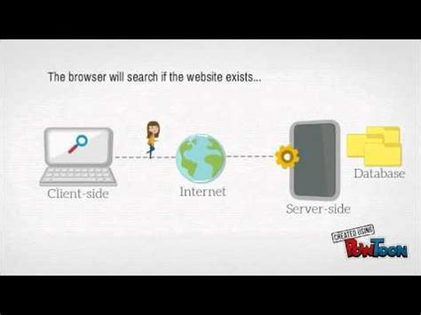 Oscn Net Applications Search Client Side And Server Side In Web Applications