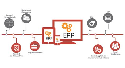 best free erp top 5 erp system and erp software for small business in india
