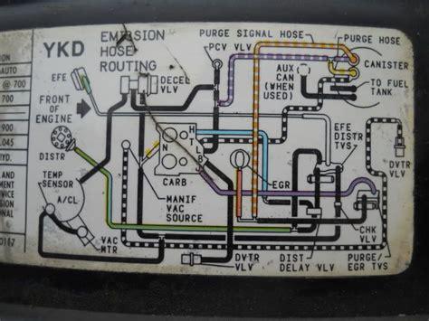 chevy tbi wiring diagram atkinsjewelry