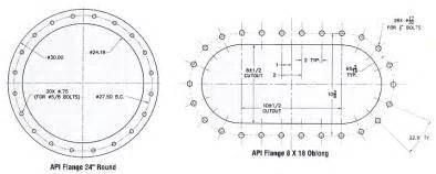 Blind Flanges 150 Lb Flanges Flange Comparison Chart Tank Manways