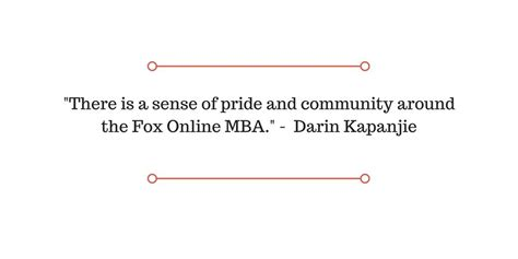 Fox Mba Admissions by How Temple S Fox School Remains King Of The