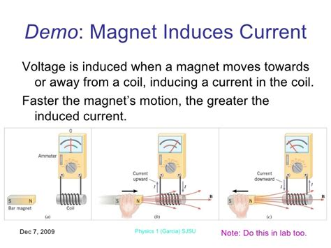 electromagnetic induction research paper electromagnetic induction demonstration 28 images electromagnetic induction electromagnetic