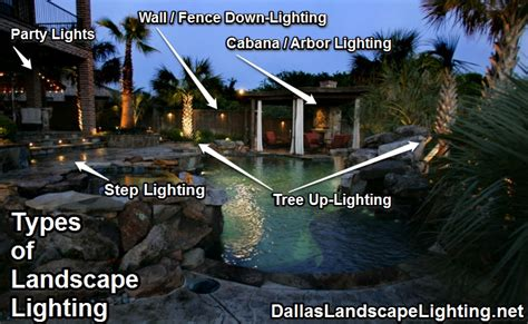 landscape lighting effects outdoor lighting installed by dallas landscape lighting
