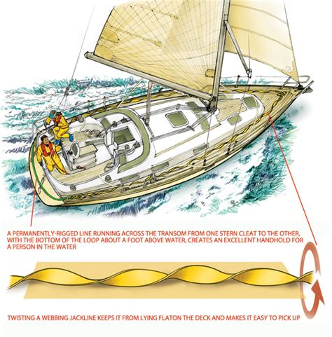 sailboat jacklines sailing with safety in mind sail magazine