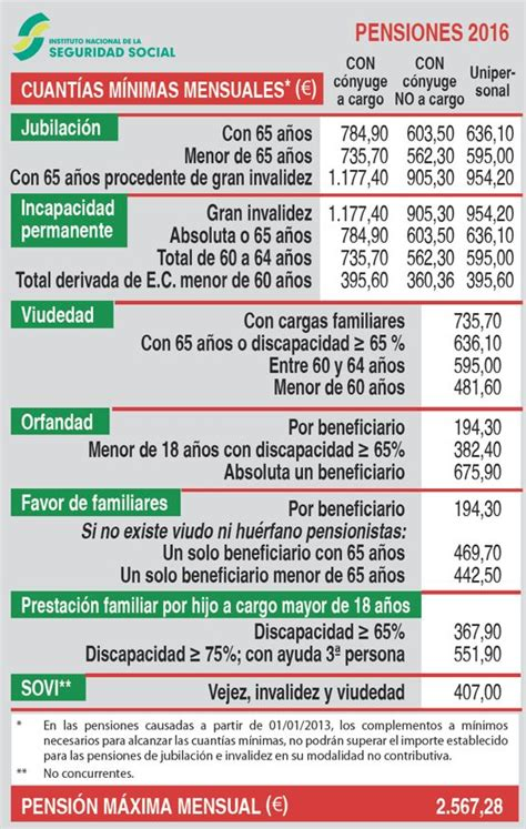 ipc subida pension alimentos 2016 subida de pension alimenticia 2016
