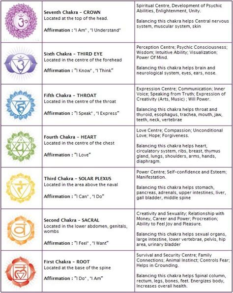 aura colors and meanings discover what the colors mean chakras and their meanings aura color meaning guide