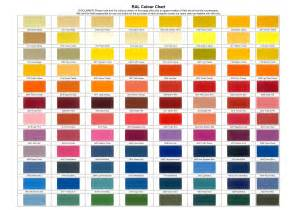 chart color 6 best images of jotun ral colour chart pdf ral color