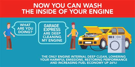 Engine Detox by The Engine Clean Service Engine Detox