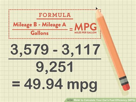 how to calculate per gallon how to calculate your car s fuel efficiency in mpg with