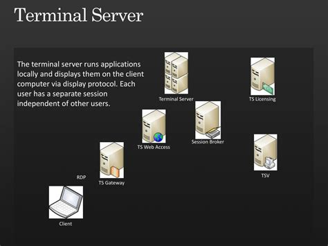 terminal server ppt extending terminal services and hyper v vdi in