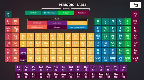 tavola periodica hd periodic table wallpaper hd