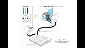 table induction gaz branchement de la plaque de cuisson