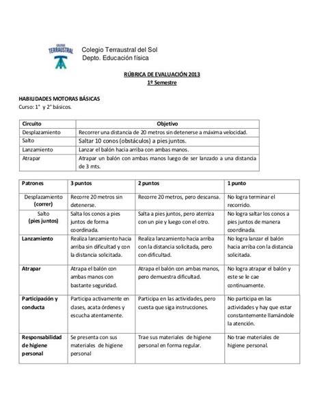 preguntas basicas para hacer un informe rubrica de habilidades motoras basicas 1 educaci 243 n