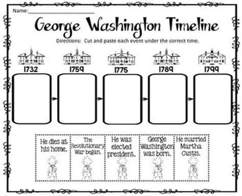 george washington activities by teaching second grade tpt