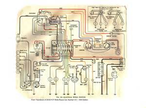rolls royce wiring diagrams wiring diagram website