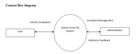 Database For Criminal Record Management System Free Crime Records Management System Project