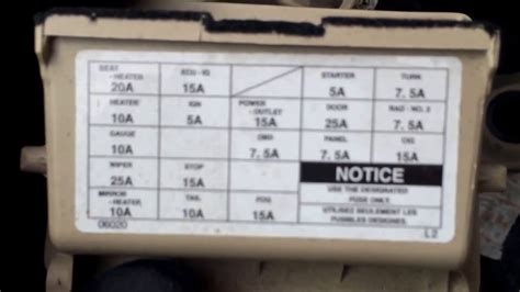 toyota solaria fuse box location youtube