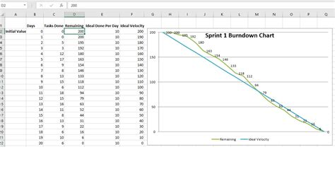 ms project how to create a burndown chart project
