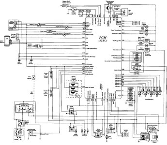 dodge ram 1500 ignition wiring diagram can you show me the wiring diagram for the ignition system fixya
