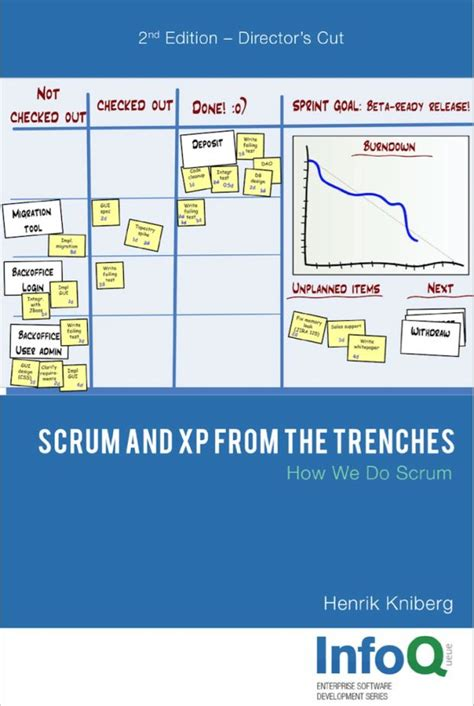 scrum visio 655 best images about scrum agile pm on