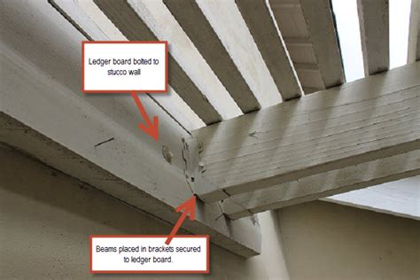 how to easily attach a pergola to your house