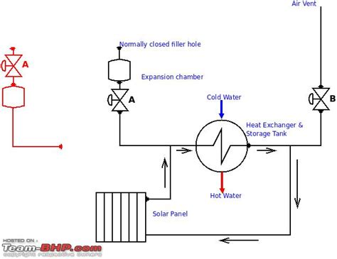 geyser wiring diagram wiring diagram and schematics