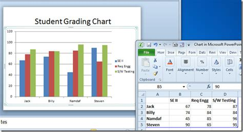 auto layout powerpoint 2010 adding charts in powerpoint 2010