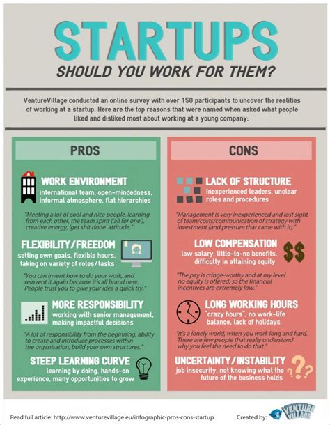 pros andcons of perms corporate vs startup life which is for you the