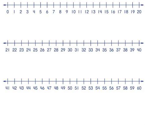 printable number line pictures number printable images gallery category page 20