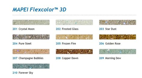 Tile Grout Colors Neiltortorella by Grout Color Chart Tec Grout Ambitiousvisions Co