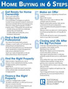 what is the process of buying a home home buying in six steps www nar realtor