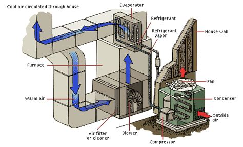 how to design home hvac system air conditioning purair air conditioning and heating