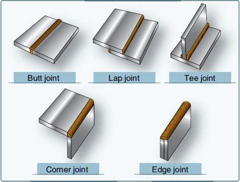 figure joint types welded joints using oxy acetylene torch
