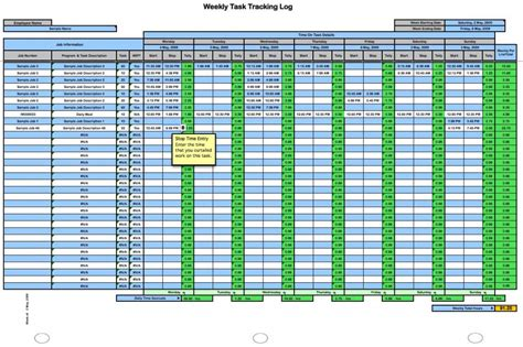 time tracking template self evaluation template