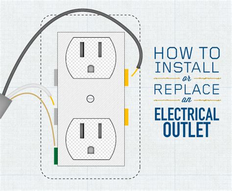 how to install or replace an electrical outlet primer