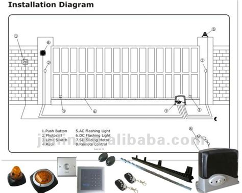 28 wiring diagram for gemini gate motor 188 166 216 143