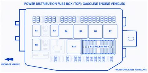 2005 jaguar s type fuse box diagram fuse box and wiring