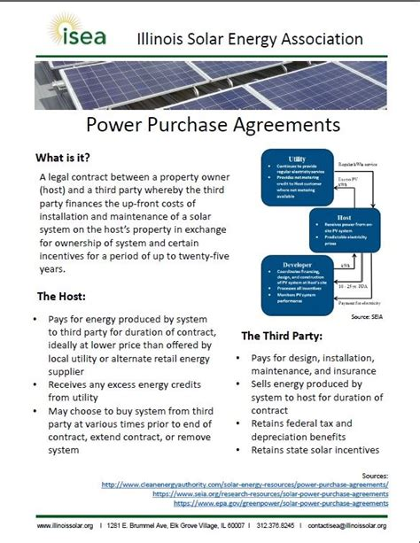 solar power purchase agreement template gallery