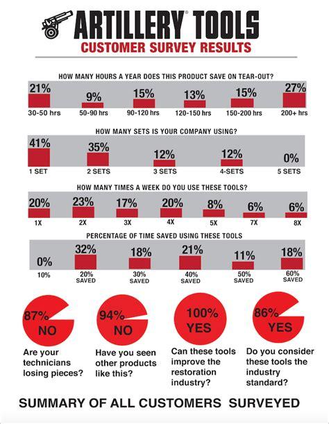 Customer Survey Tools - customer survey results artillery toolsartillery tools