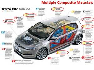 Car Tyres Composite Materials Advanced Future Applications Of Composite Fibres In The