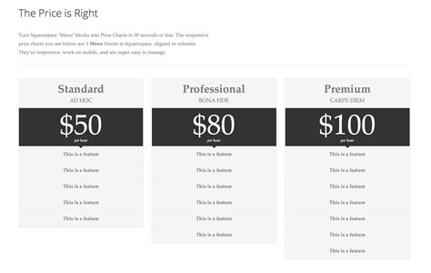It Service Cost Model Template by Does Anyone Exles Of Simple Addons And Plugins For