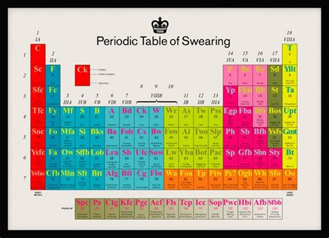 Periodic Table Words by The Periodic Table Of Swearing Bit Rebels