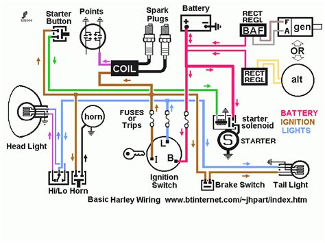1999 sportster ignition wiring diagram wiring automotive