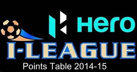 I League Table by I League 2014 15 Points Table