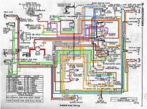 1980 El Camino Wiring Diagram » Home Design 2017